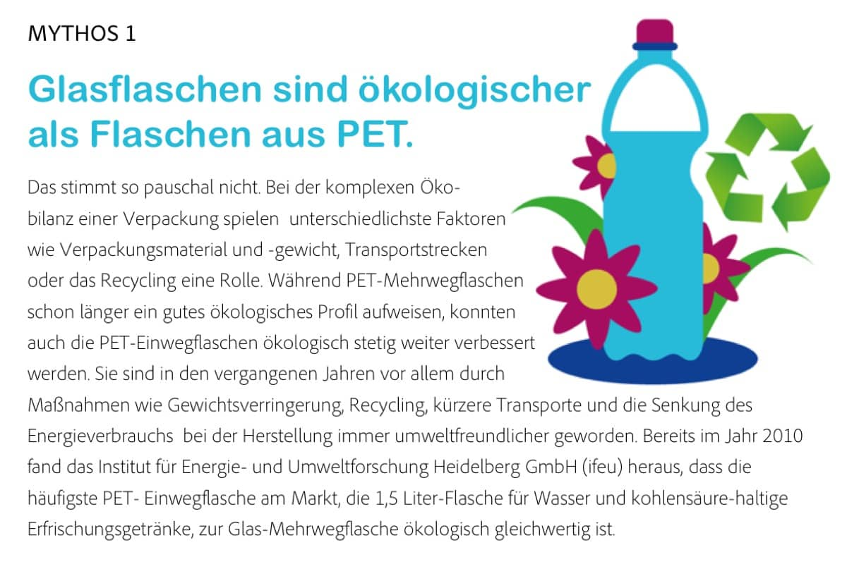 PET Mythen - Glasfaschen sind ökologischer