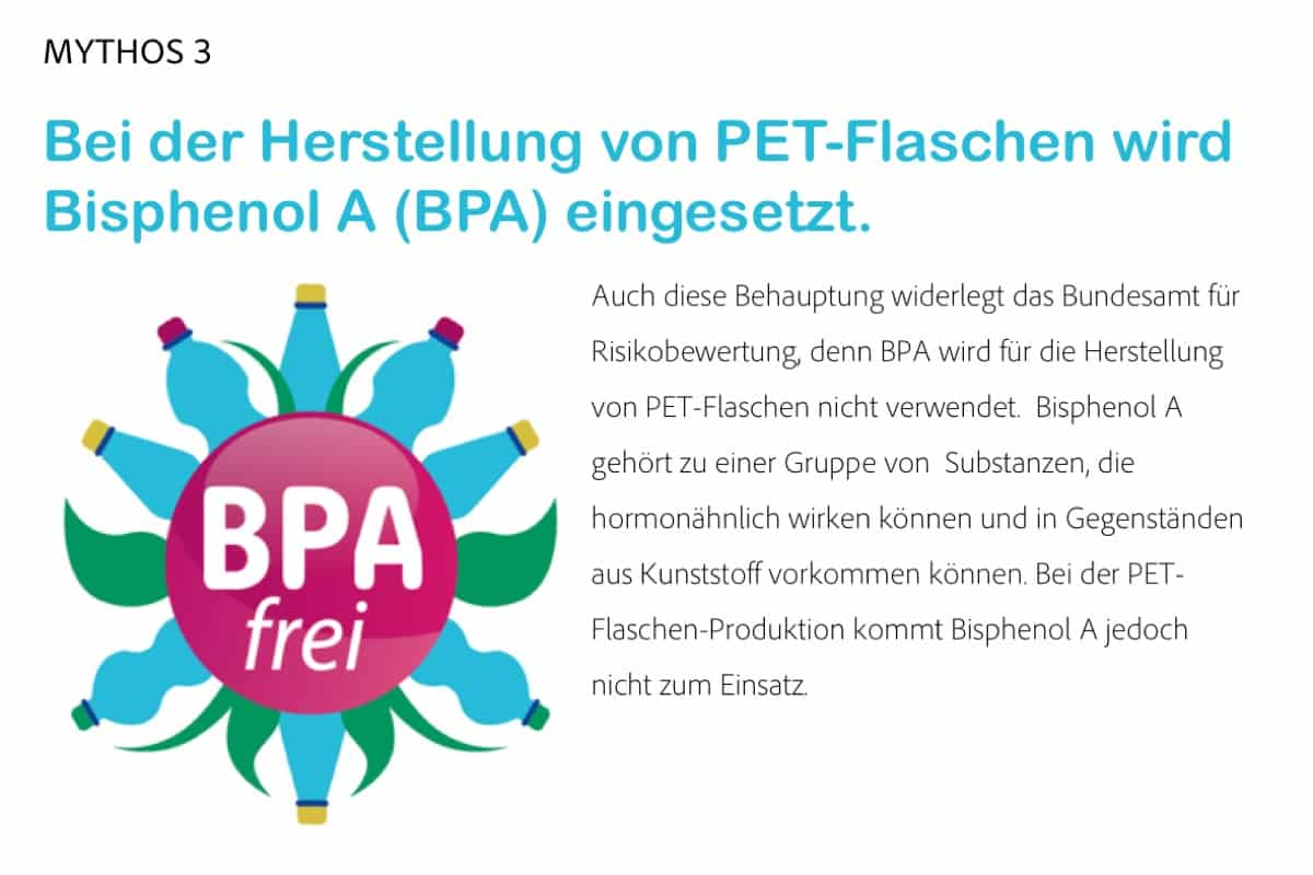 Mythos - Enthalten PET-Flaschen Bisphenol A BPA
