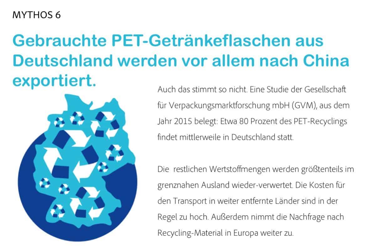 Mythos PET-Flaschen werden nach China exportiert