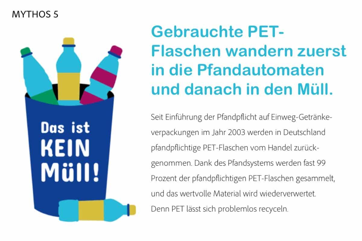 Mythos - PET-Flaschen wandern vom Pfandautomaten in den Müll