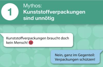 """IKEV Faktencheck Mythos 1 """"Kunststoffverpackungen Sind Unnoetig"""" 3 2"""
