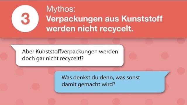 IKEV Faktencheck Mythos 3 Verpackungen Aus Kunststoff Werden Nicht Recycelt