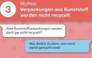 IKEV Faktencheck Mythos 3 Verpackungen Aus Kunststoff Werden Nicht Recycelt Header