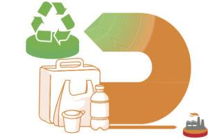 Eco Design Nachhaltigkeit Plastiksteuer