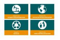 Eco Design Strategien 700x1050