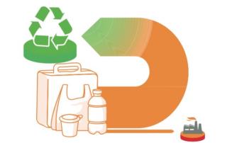 Eco Design Recycling (Beitrag)