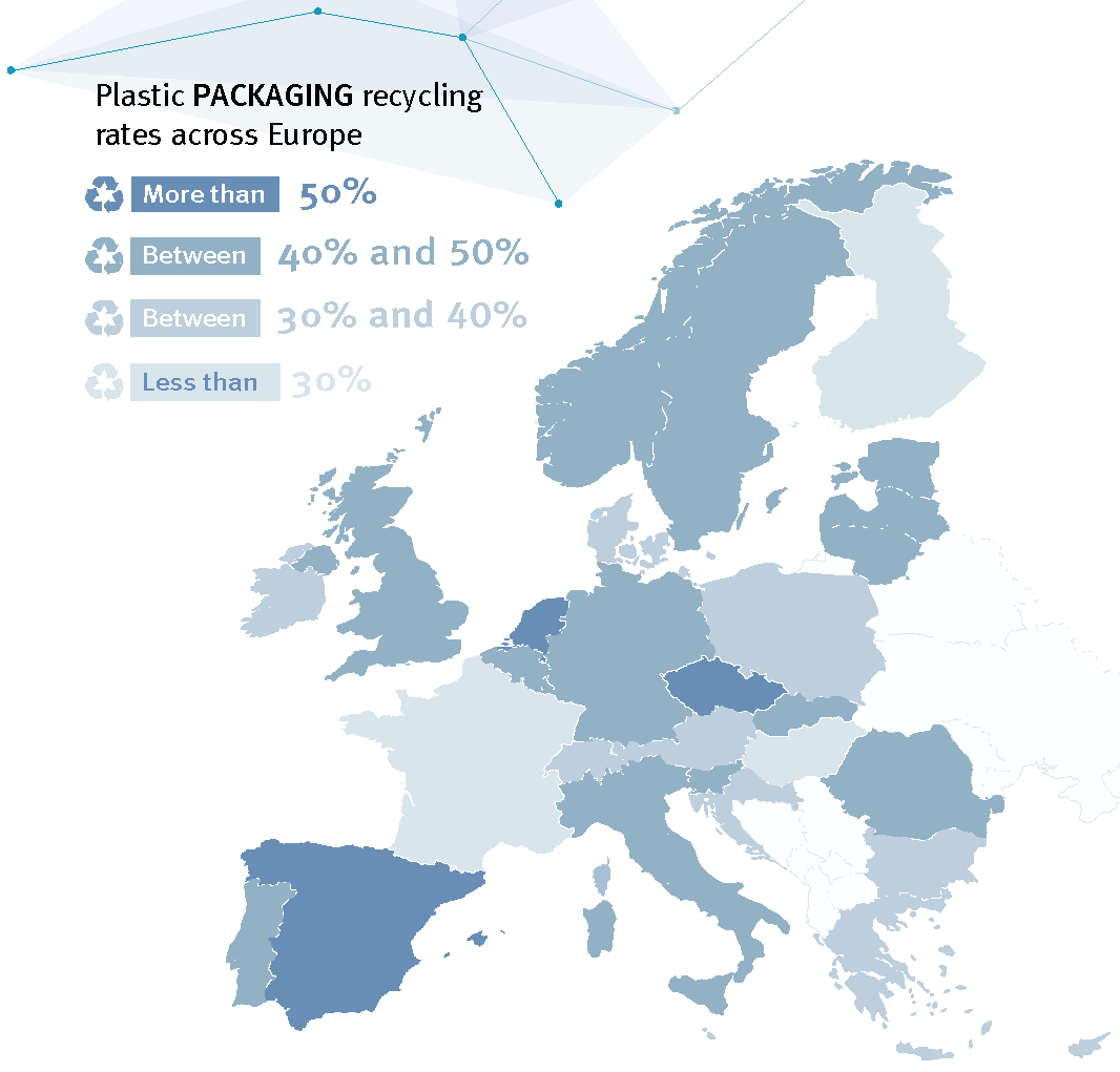 Plastics The Facts 2019 Plastic Packaging European Recycling Rates