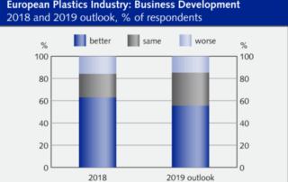 Europas Kunststoffindustrie Marktentwicklung Kunststoff Plastik