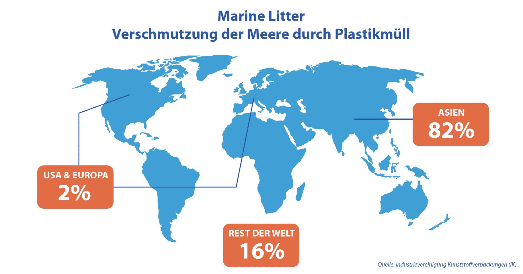 Plastik im Meer - wo geht es her Asien USA oder Europa - Marine Litter