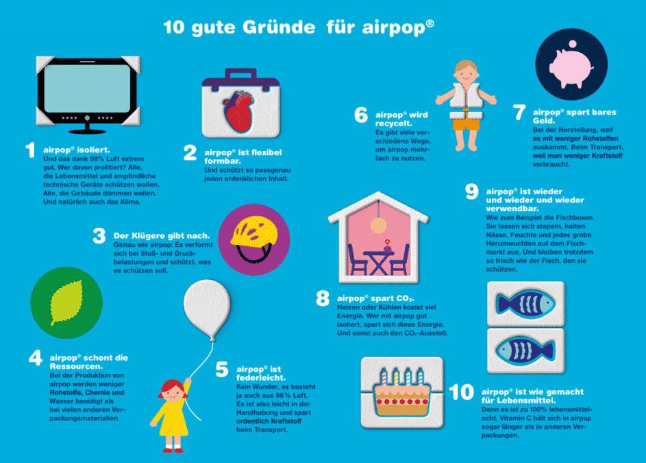 Infografik EPS Airpop Styropor Anwendung