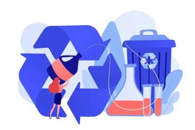 Lösungsansätze Für Nachhaltigen Kunststoff WIP-Jahresforum